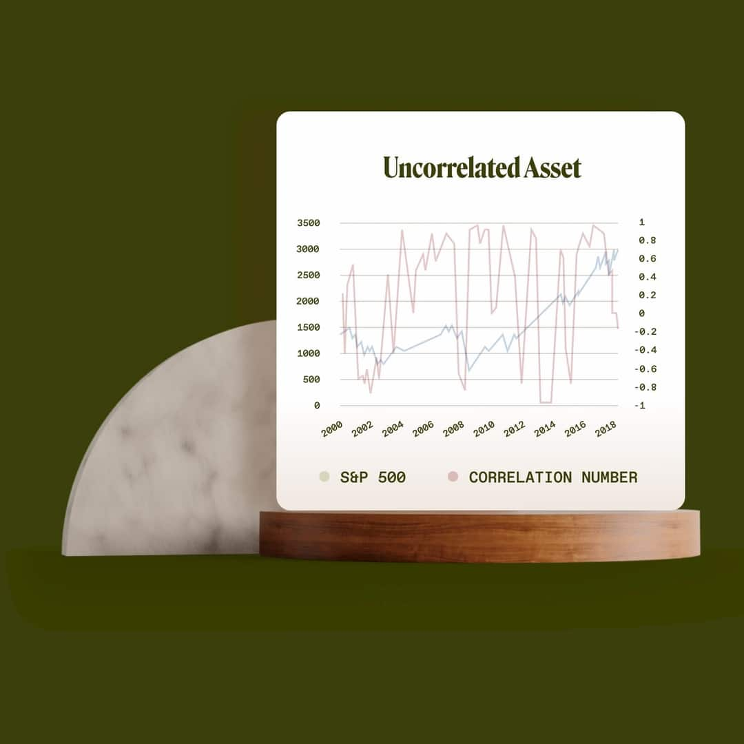 Returns on Investment in Wine vs S&P (source Vinovest website)